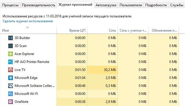 журнал приложений windows