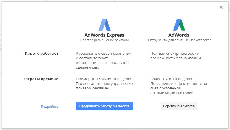 тип рекламы adwords