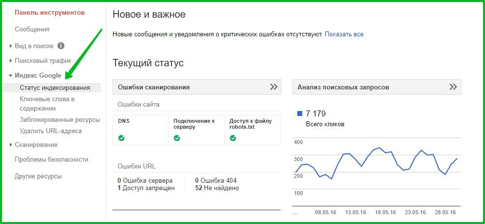 статус индексирования гугл