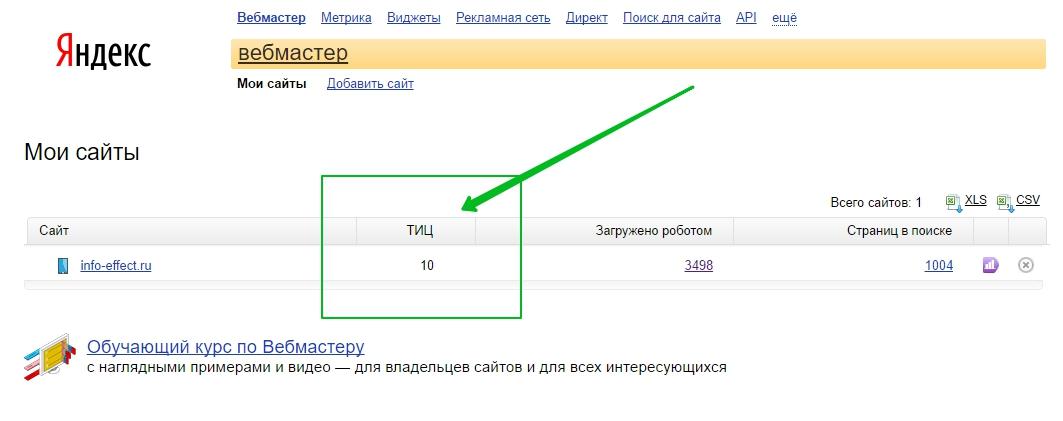 ТИЦ сайта Яндекс