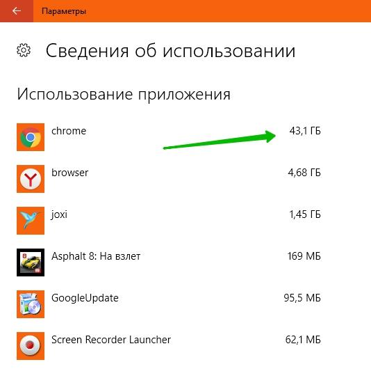 использование данных приложения