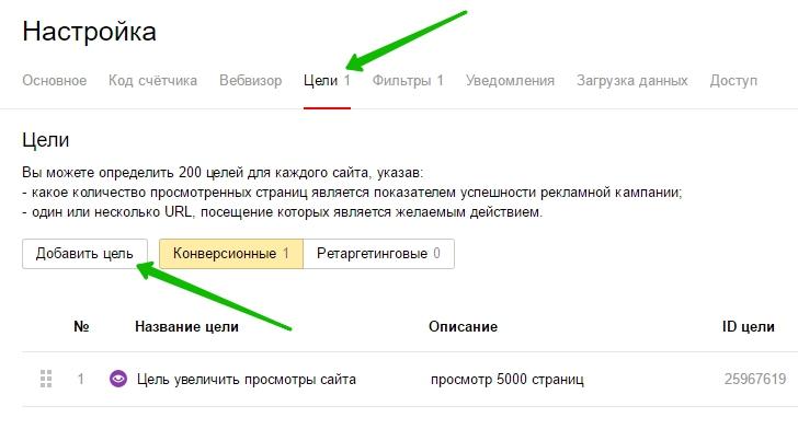 цель Яндекс добавить