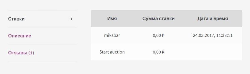 сделать ставку аукцион сайт плагин