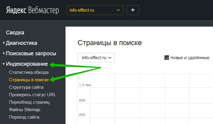 Индексирование страницы в поиске Яндекс