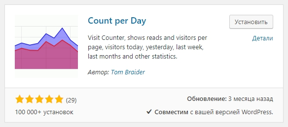 Count Per Day