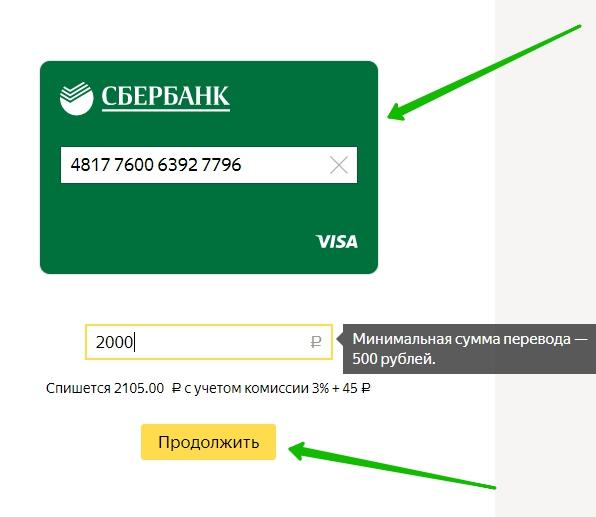 Сбербанк Яндекс деньги перевод