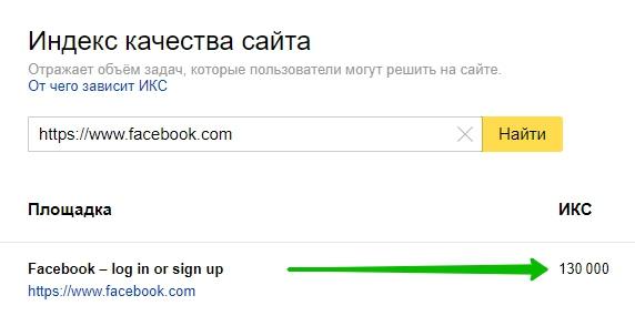 показатель ИКС фейсбук