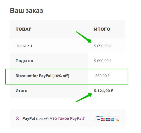 скидка Woocommerce PayPal