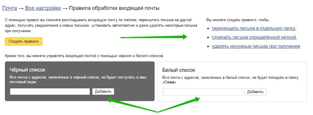 Чёрный и белый список Яндекс