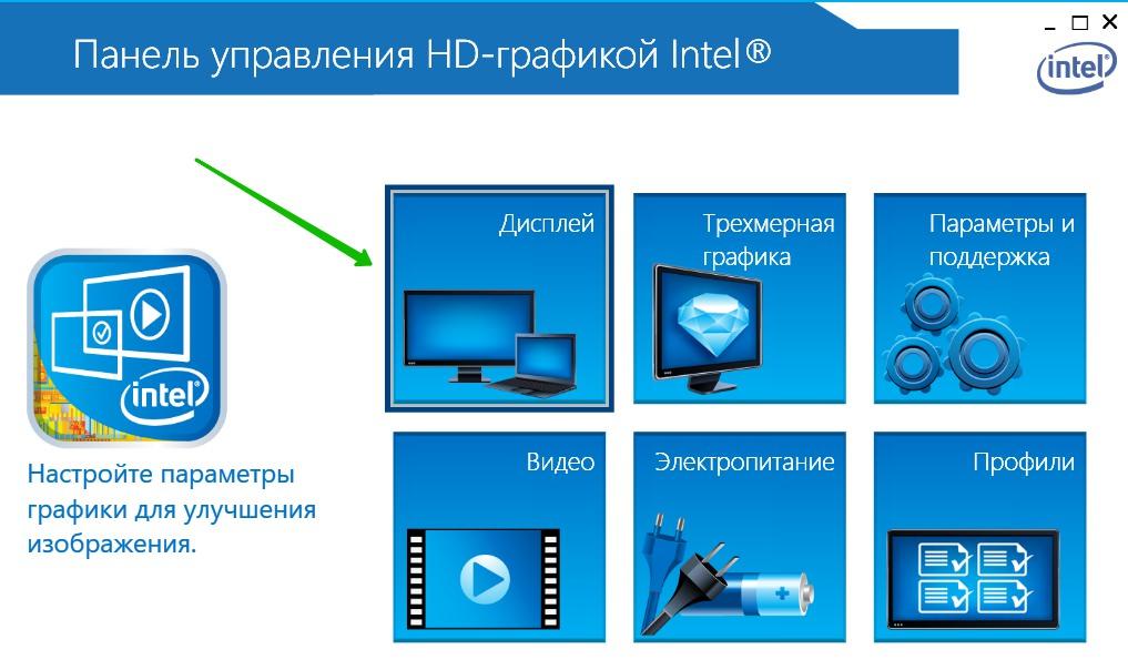 Панель управления HD графикой Intel
