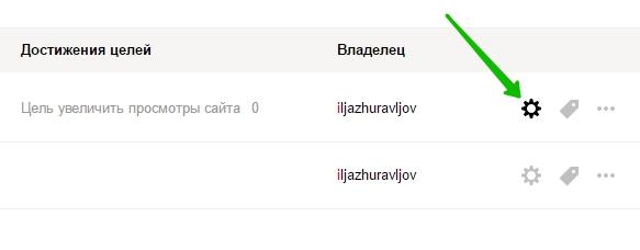 Яндекс метрика настройки
