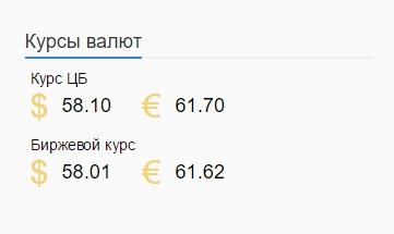 Виджет с официальными и биржевыми курсами валют