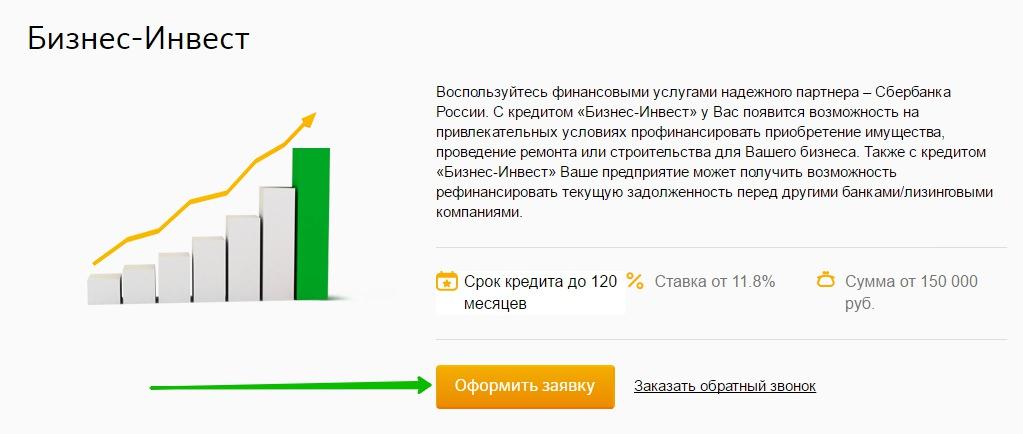 Как взять кредит для бизнеса в Сбербанке