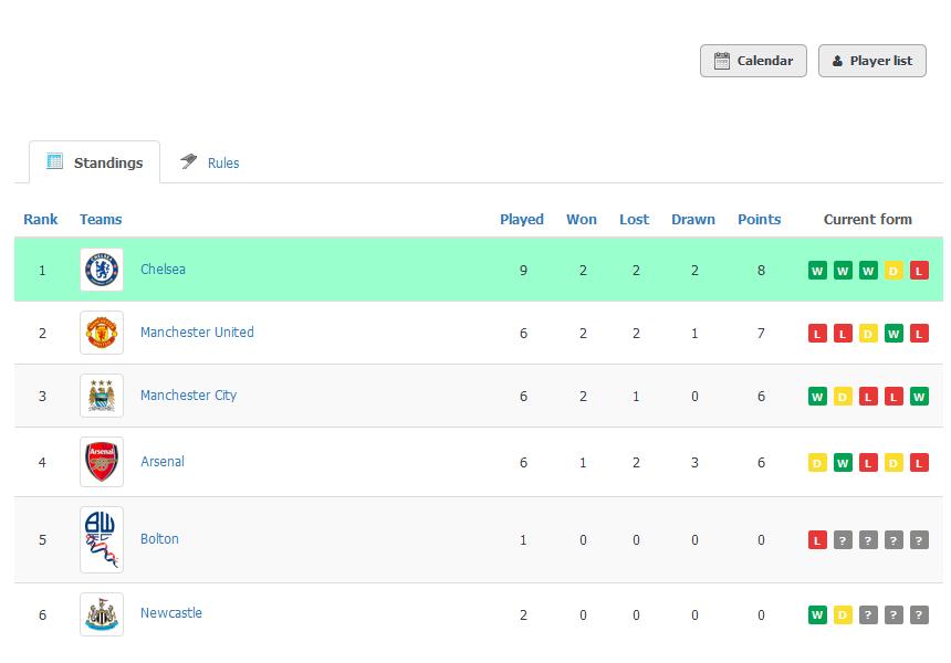Создать сайт для спортивной команды клубы лиги чемпионат
