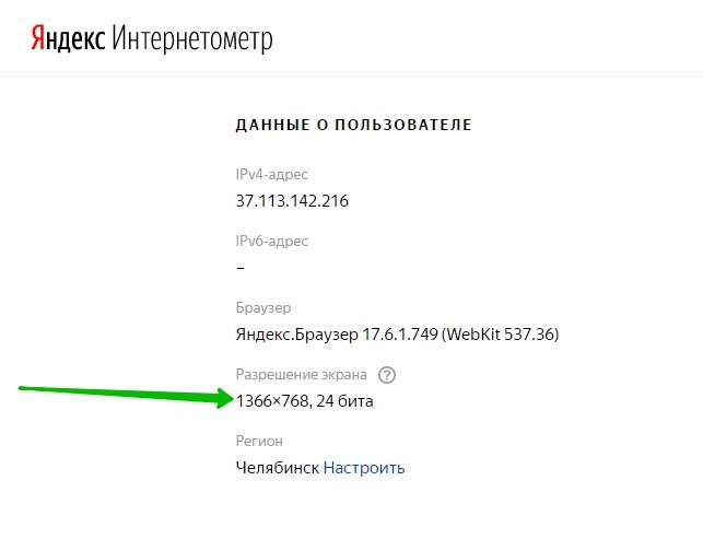 Яндекс Интернетометр