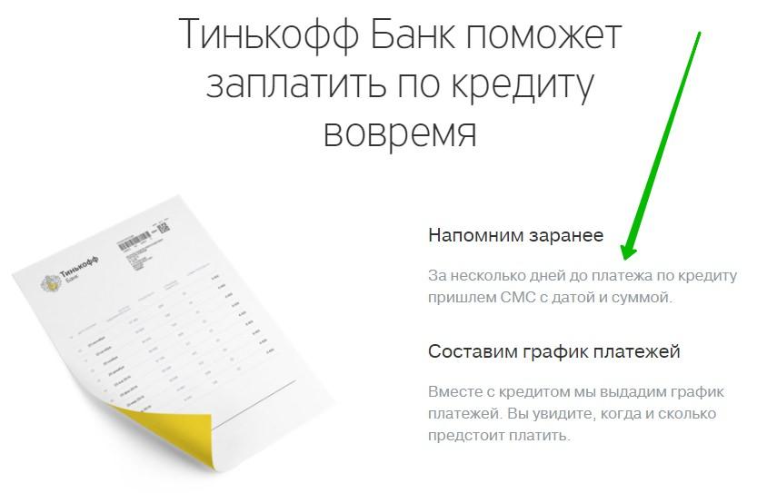 смс уведомления об оплате кредита