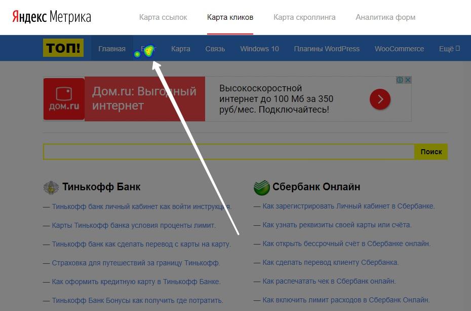 карта кликов сайта Яндекс