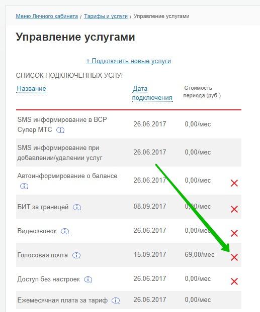 список подключенных услуг мтс
