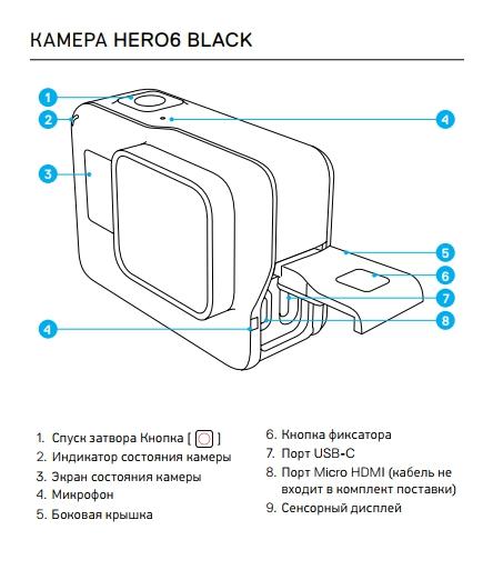 КАМЕРА HERO6 BLACK