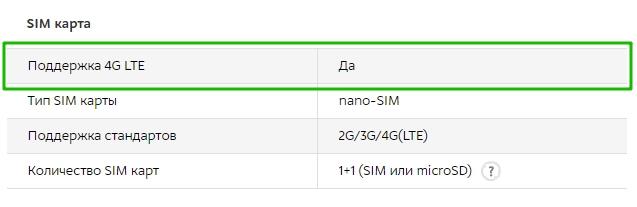 Поддержка 4G LTE