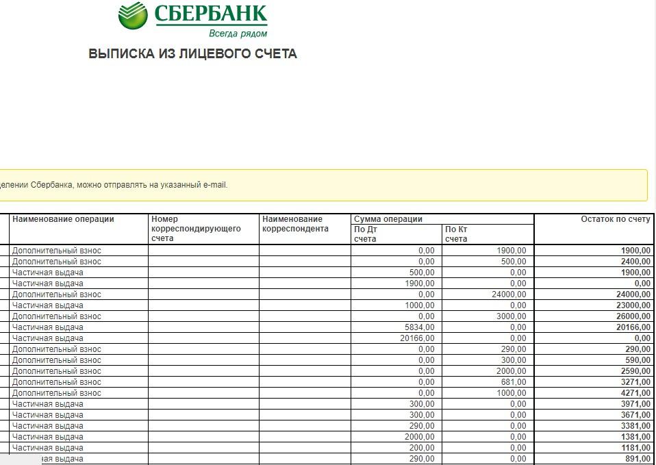 выписка сбербанк онлайн