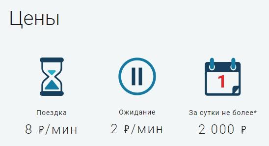 каршеринг цены в Москве