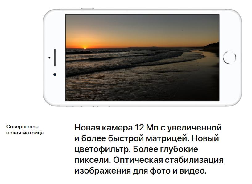 Камера айфон 8 плюс
