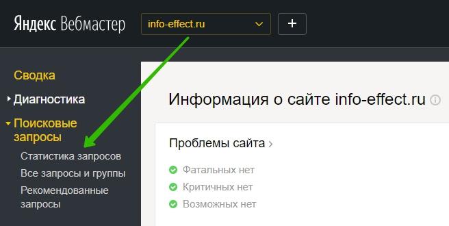 яндекс вебмастер поисковые запросы