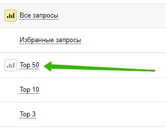 Top Яндекс