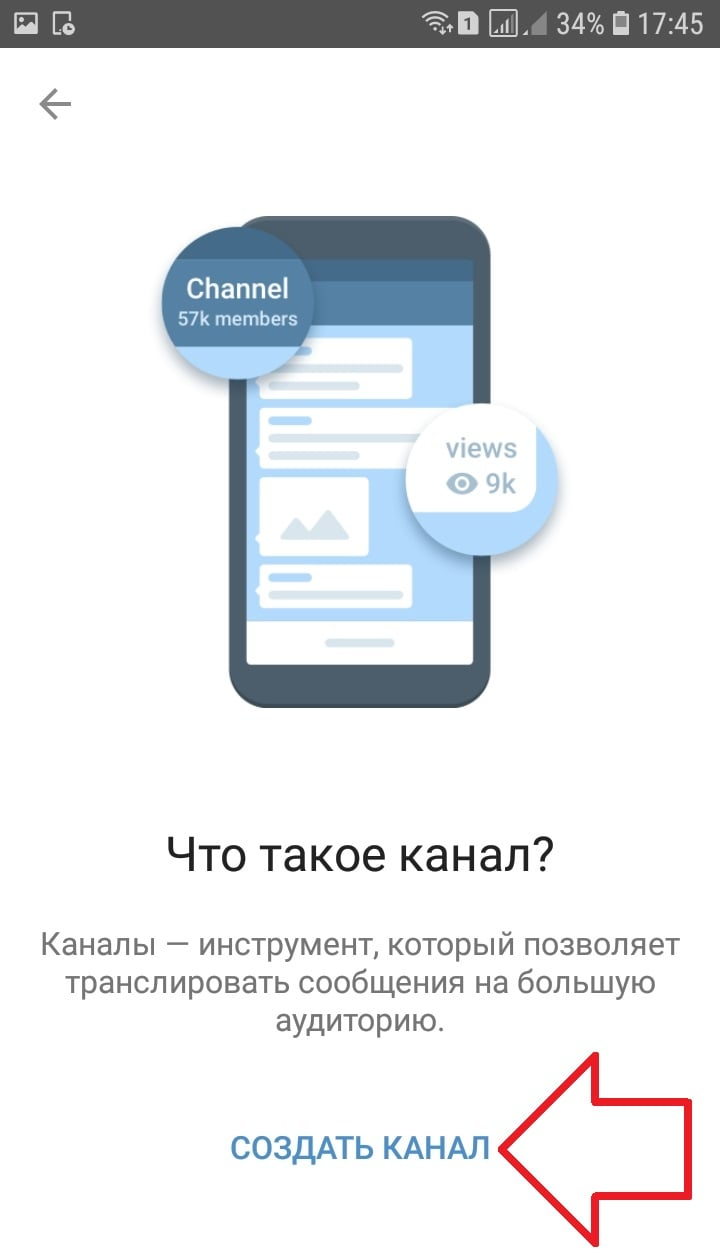 что такое канал