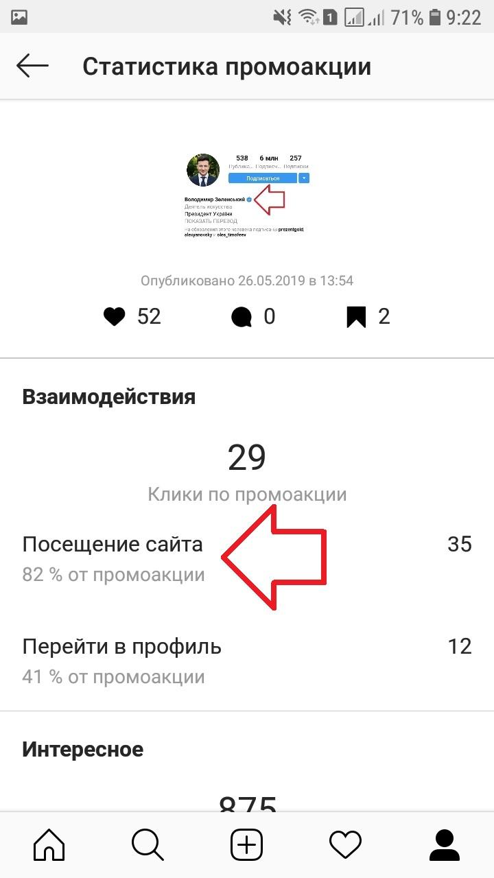 статистика сайта инстаграм