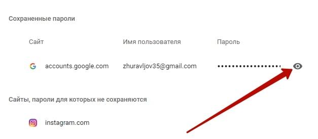 пароль gmail